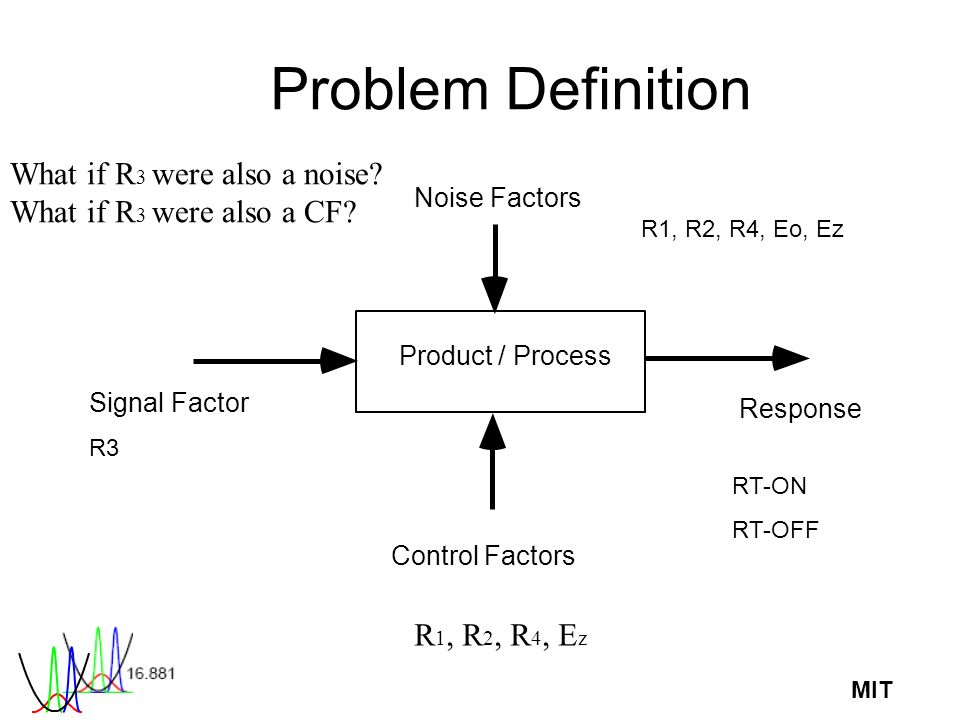 MIT Problem Definition What if R 3 were also a noise.