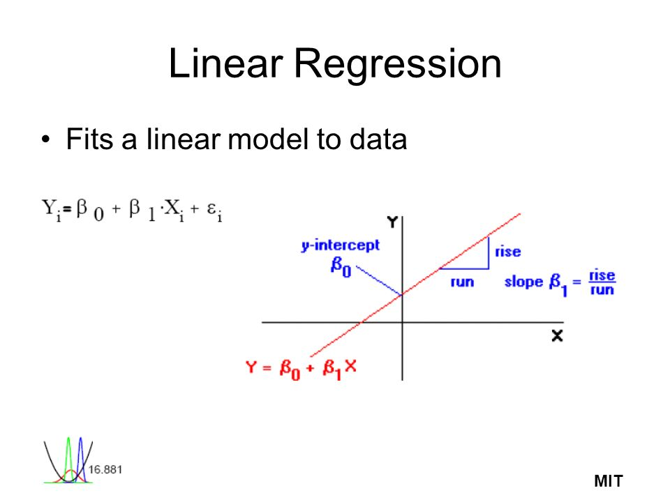 MIT Linear Regression Fits a linear model to data