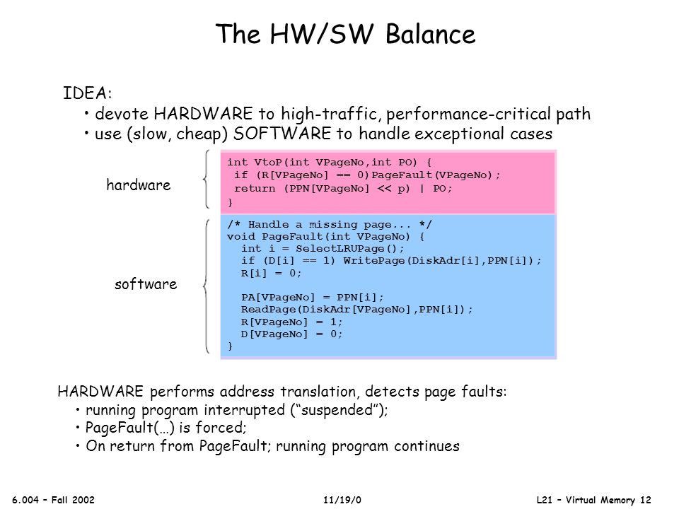 The HW/SW Balance 6.004 – Fall 2002 11/19/0 L21 – Virtual Memory 12 IDEA: devote HARDWARE to high-traffic, performance-critical path use (slow, cheap)