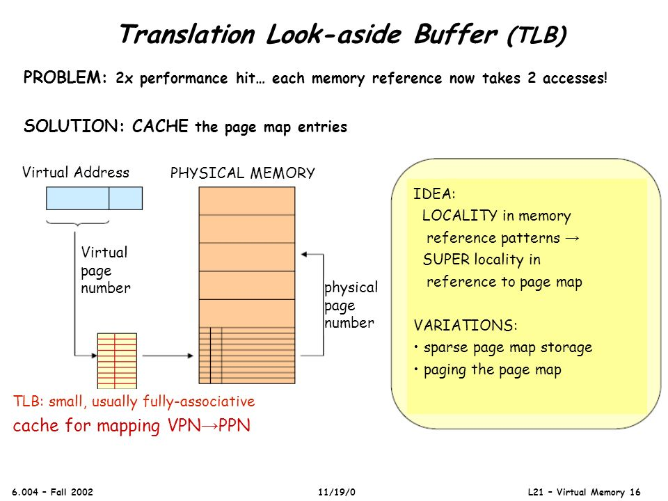 Translation Look-aside Buffer (TLB) 6.004 – Fall 2002 11/19/0 L21 – Virtual Memory 16 PROBLEM: 2x performance hit… each memory reference now takes 2 a