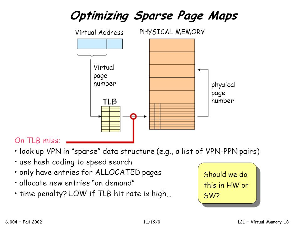 Optimizing Sparse Page Maps 6.004 – Fall 2002 11/19/0 L21 – Virtual Memory 18 On TLB miss: look up VPN in sparse data structure (e.g., a list of VPN-P