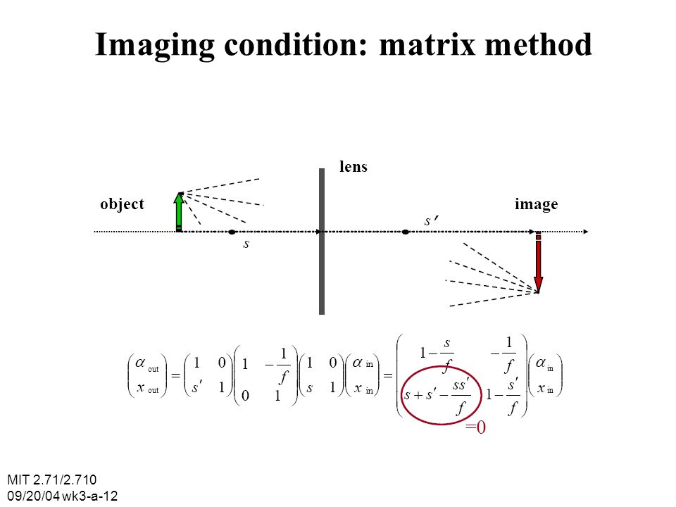 MIT 2.71/2.710 09/20/04 wk3-a-12 Imaging condition: matrix method objectimage lens in out in out