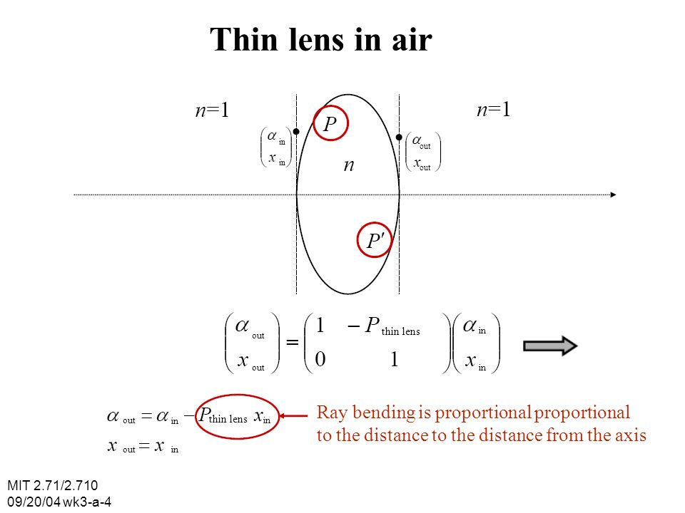 MIT 2.71/2.710 09/20/04 wk3-a-4 Thin lens in air in out in thin lens out in thin lens in Ray bending is proportional proportional to the distance to the distance from the axis