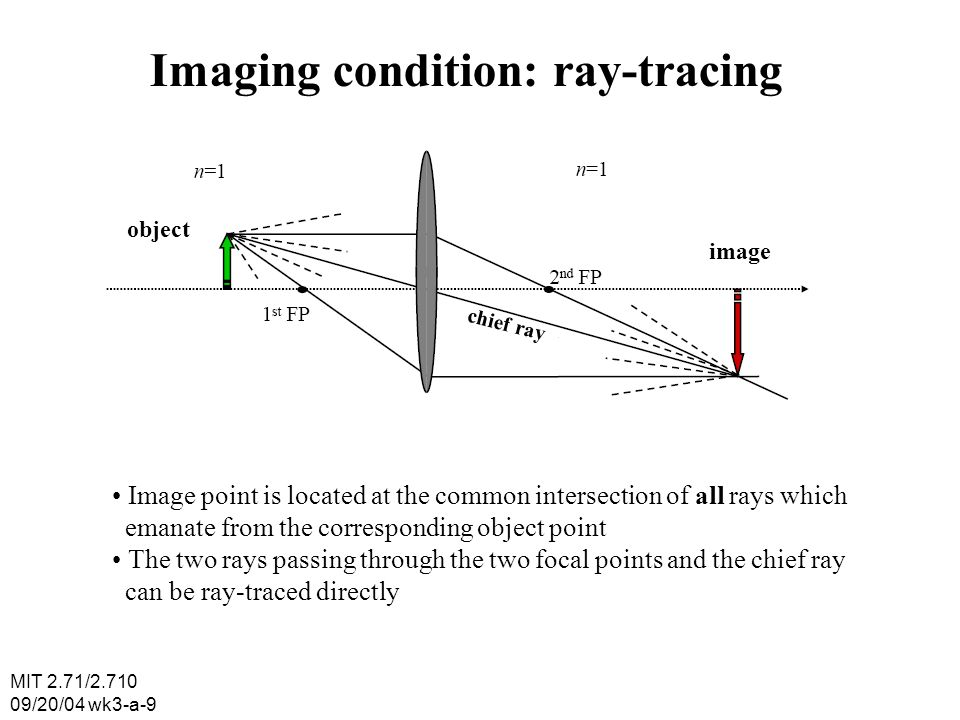 MIT 2.71/2.710 09/20/04 wk3-a-9 Imaging condition: ray-tracing object image chief ray Image point is located at the common intersection of all rays which emanate from the corresponding object point The two rays passing through the two focal points and the chief ray can be ray-traced directly