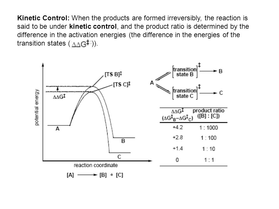 Kinetic Control: When the products are formed irreversibly, the reaction is said to be under kinetic control, and the product ratio is determined by the difference in the activation energies (the difference in the energies of the transition states ( )).