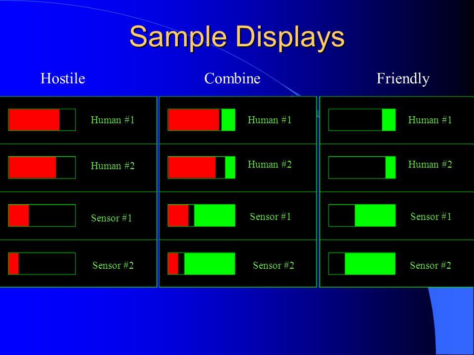 Sample Displays Hostile Combine Friendly Human #1 Human #2 Sensor #1 Sensor #2