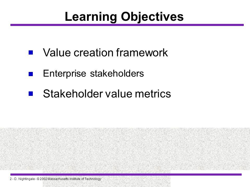 2 - D. Nightingale - © 2002 Massachusetts Institute of Technology Learning Objectives Value creation framework Enterprise stakeholders Stakeholder val