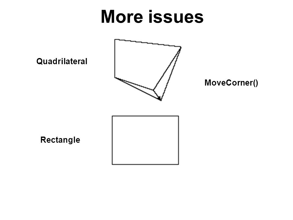 More issues Quadrilateral Rectangle MoveCorner()
