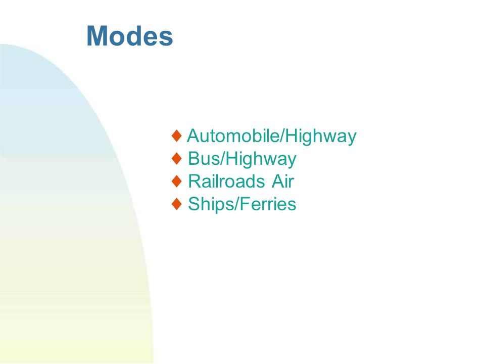 Modes Automobile/Highway Bus/Highway Railroads Air Ships/Ferries