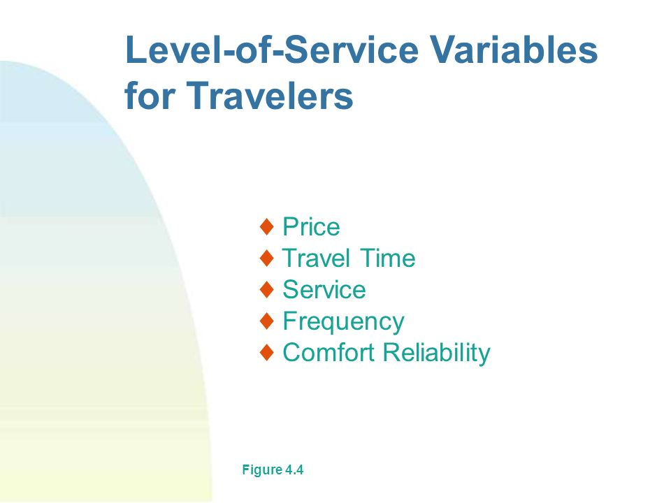 Level-of-Service Variables for Travelers Price Travel Time Service Frequency Comfort Reliability Figure 4.4
