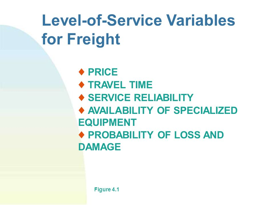 Level-of-Service Variables for Freight PRICE TRAVEL TIME SERVICE RELIABILITY AVAILABILITY OF SPECIALIZED EQUIPMENT PROBABILITY OF LOSS AND DAMAGE Figure 4.1