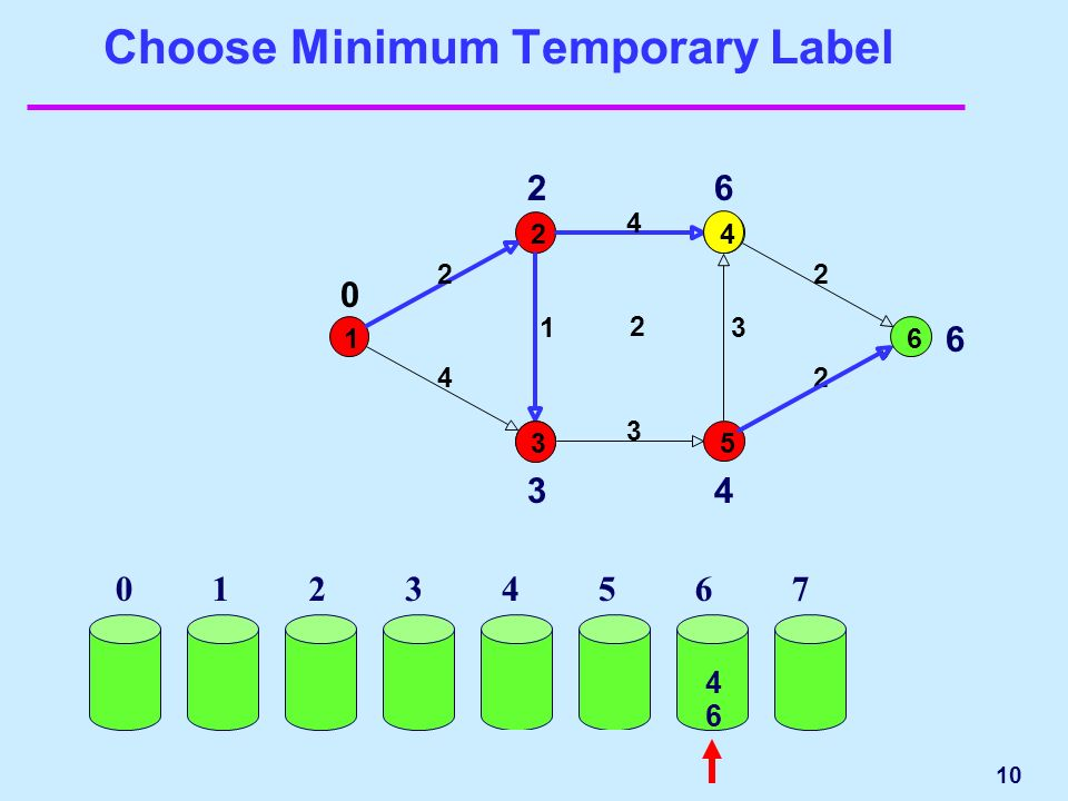10 Choose Minimum Temporary Label