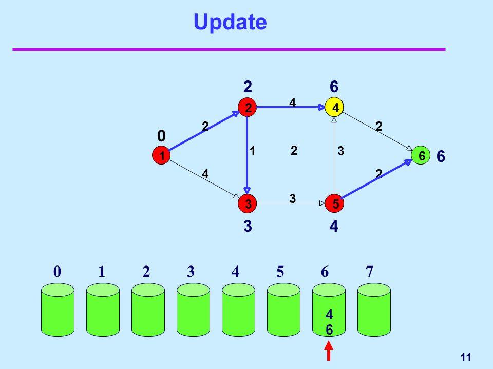 11 Update 1 2 6 2 4 2 1 3 4 2 3 2 0 3 2 3 6 4 5 6 4 01234567 4 6