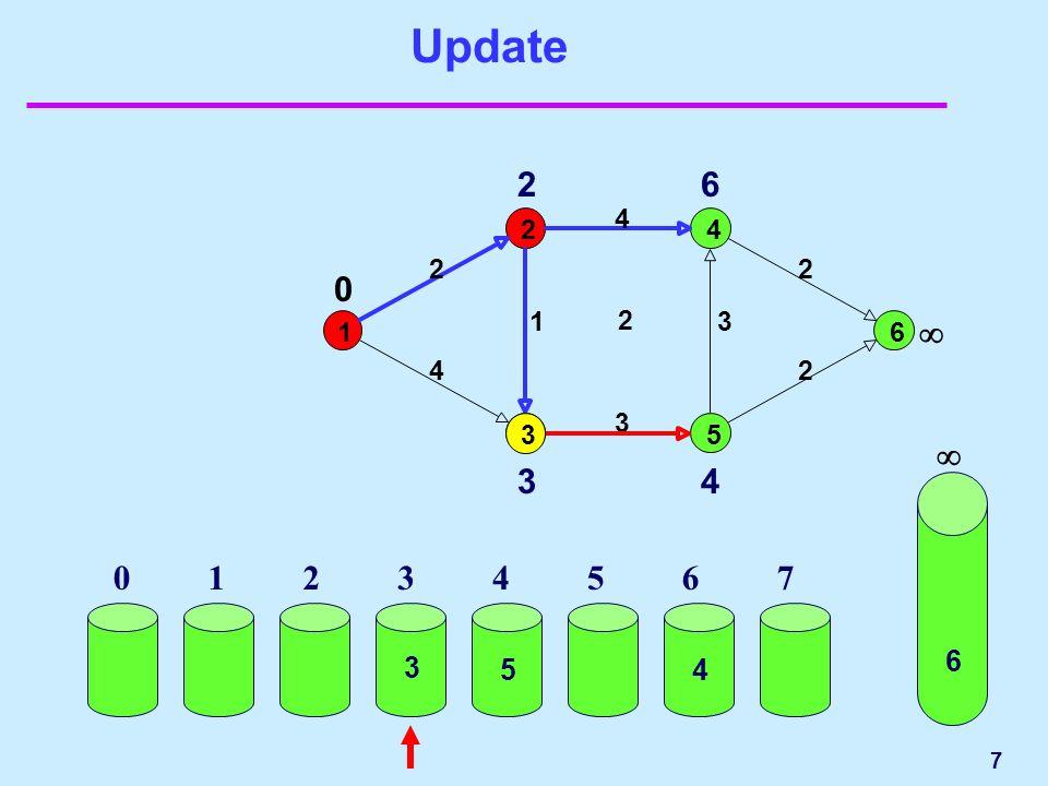 7 Update 1 24 5 6 2 4 2 1 3 4 2 3 2 0 3 2 3 6 4 01234567 6 3 45