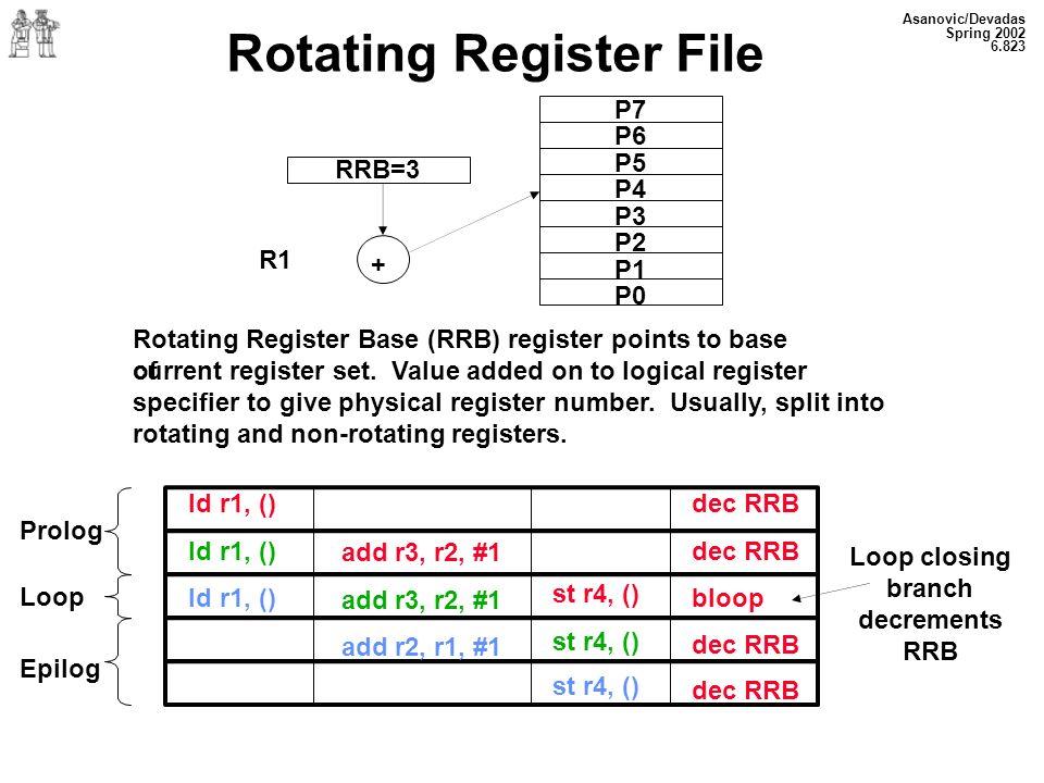 Asanovic/Devadas Spring 2002 6.823 Rotating Register File R1 P7 P6 P5 P4 P3 P2 P1 P0 RRB=3 + Rotating Register Base (RRB) register points to base of current register set.Value added on to logical register specifier to give physical register number.