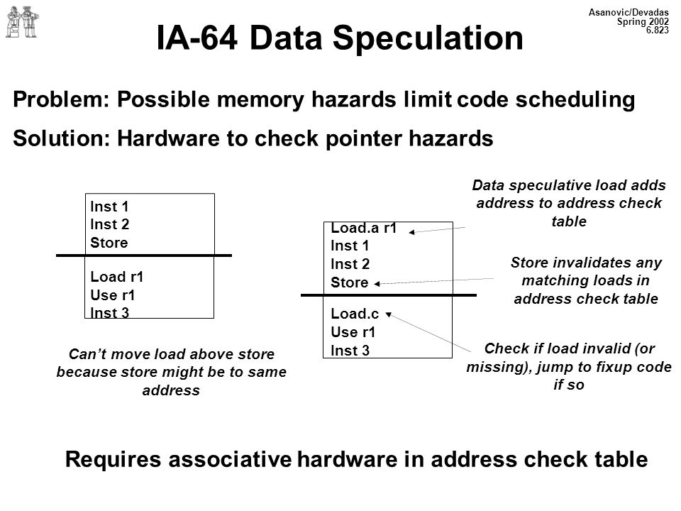 Asanovic/Devadas Spring 2002 6.823 IA-64 Data Speculation Problem: Possible memory hazards limit code scheduling Solution: Hardware to check pointer hazards Inst 1 Inst 2 Store Load r1 Use r1 Inst 3 Cant move load above store because store might be to same address Load.a r1 Inst 1 Inst 2 Store Load.c Use r1 Inst 3 Data speculative load adds address to address check table Store invalidates any matching loads in address check table Check if load invalid (or missing), jump to fixup code if so Requires associative hardware in address check table