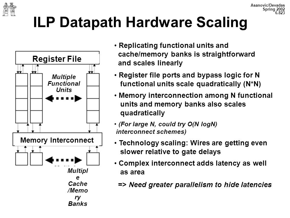 Asanovic/Devadas Spring 2002 6.823 ILP Datapath Hardware Scaling Replicating functional units and cache/memory banks is straightforward and scales linearly Register file ports and bypass logic for N functional units scale quadratically (N*N) Memory interconnection among N functional units and memory banks also scales quadratically (For large N, could try O(N logN) interconnect schemes) Technology scaling: Wires are getting even slower relative to gate delays Complex interconnect adds latency as well as area => Need greater parallelism to hide latencies Register File Multiple Functional Units Memory Interconnect Multipl e Cache /Memo ry Banks