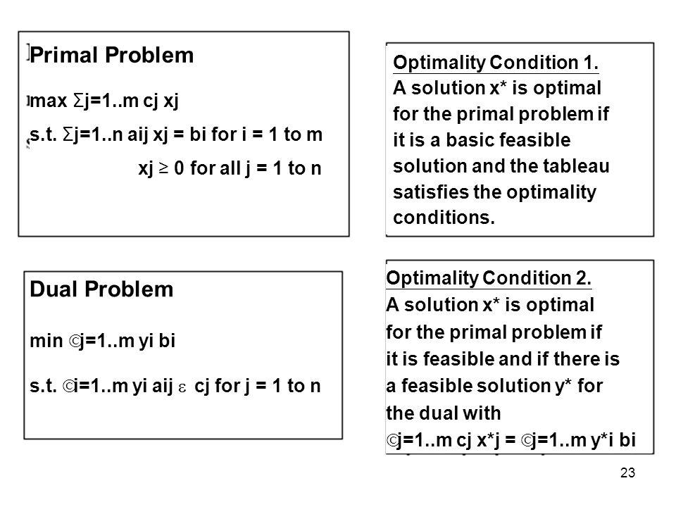 23 Primal Problem max Σj=1..m cj xj s.t.