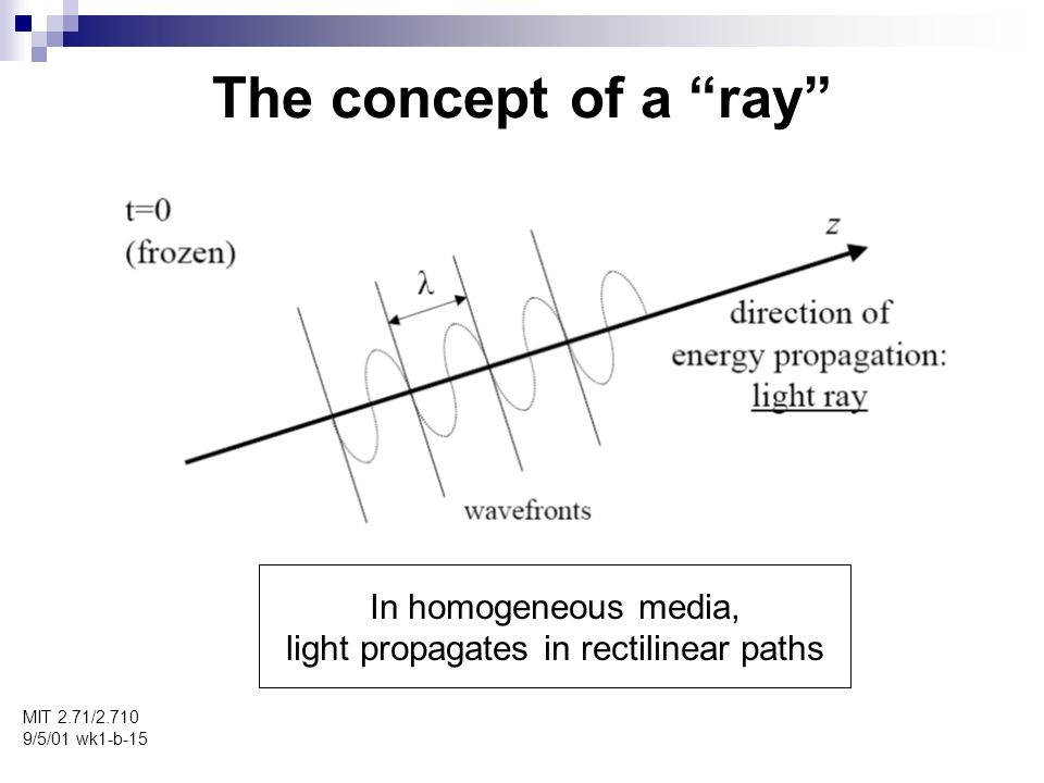 The concept of a ray MIT 2.71/ /5/01 wk1-b-15 In homogeneous media, light propagates in rectilinear paths