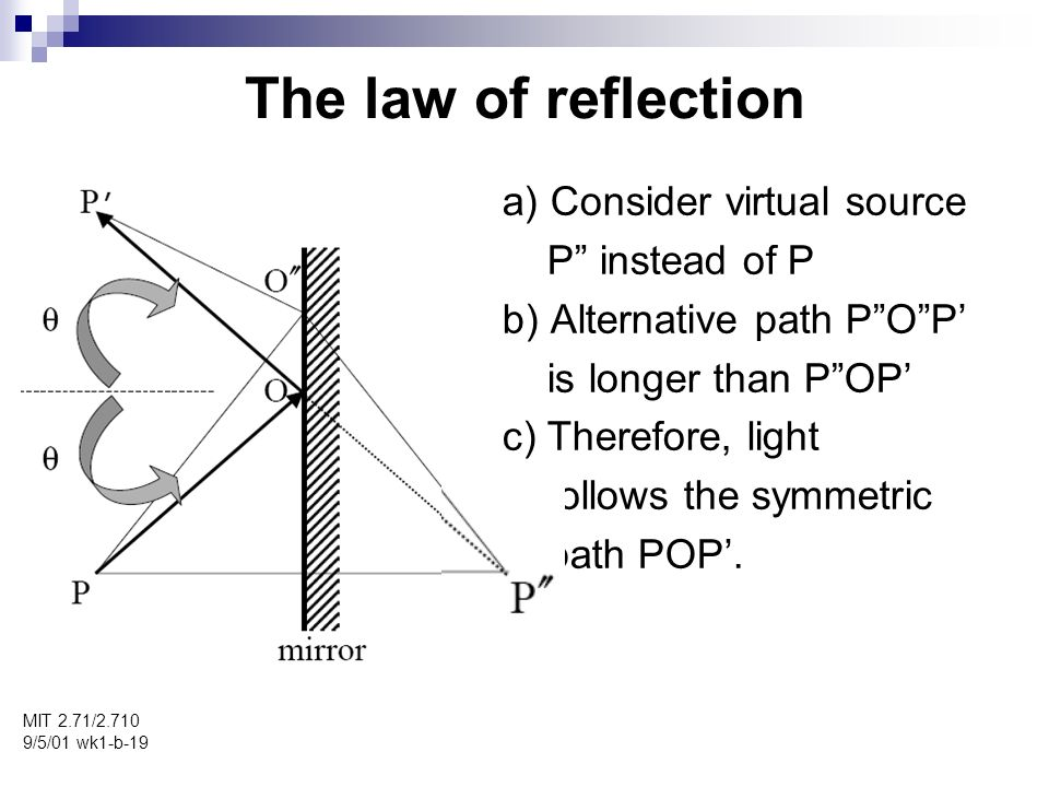 The law of reflection MIT 2.71/ /5/01 wk1-b-19 a) Consider virtual source P instead of P b) Alternative path POP is longer than POP c) Therefore, light follows the symmetric path POP.
