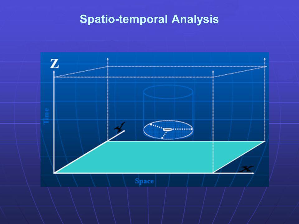 Spatio-temporal Analysis