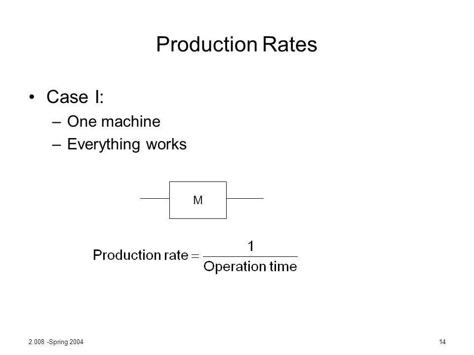 2.008 -Spring 200414 Production Rates Case I: –One machine –Everything works M