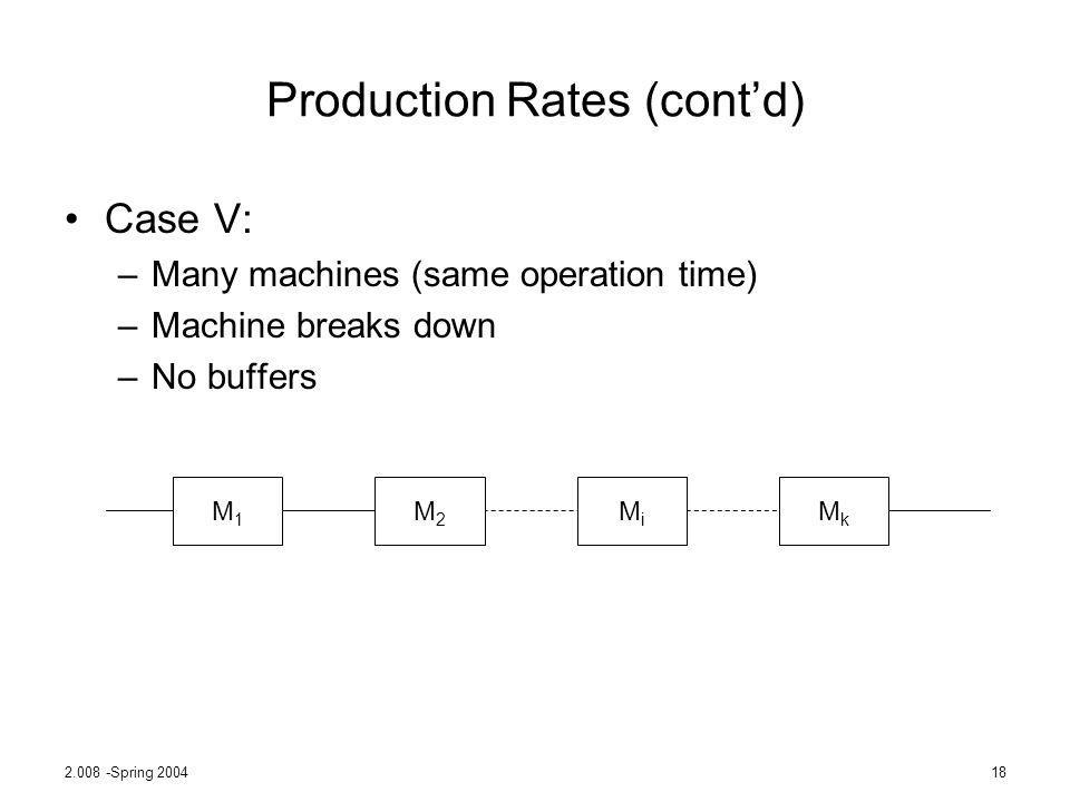 2.008 -Spring 200418 Production Rates (contd) Case V: –Many machines (same operation time) –Machine breaks down –No buffers M1M1 M2M2 MiMi MkMk