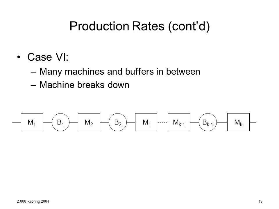 2.008 -Spring 200419 Production Rates (contd) Case VI: –Many machines and buffers in between –Machine breaks down M1M1 M2M2 MiMi MkMk B1B1 B2B2 B k-1