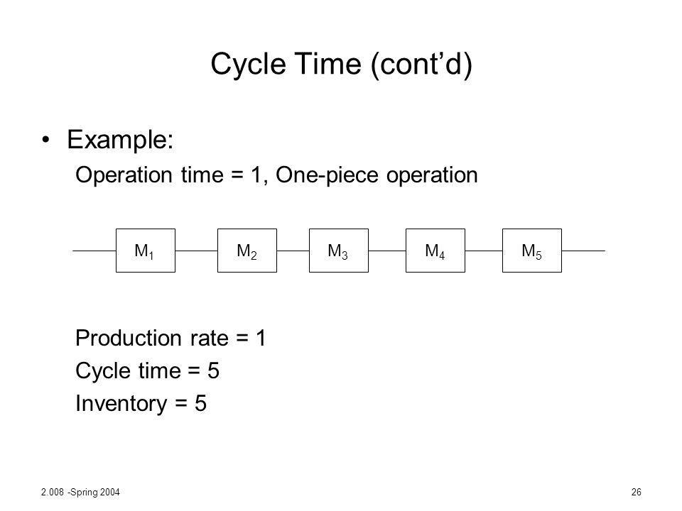 2.008 -Spring 200426 Cycle Time (contd) Example: Operation time = 1, One-piece operation Production rate = 1 Cycle time = 5 Inventory = 5 M1M1 M2M2 M3
