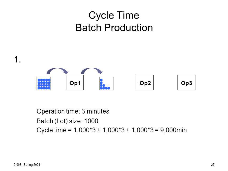 2.008 -Spring 200427 Cycle Time Batch Production 1. Operation time: 3 minutes Batch (Lot) size: 1000 Cycle time = 1,000*3 + 1,000*3 + 1,000*3 = 9,000m