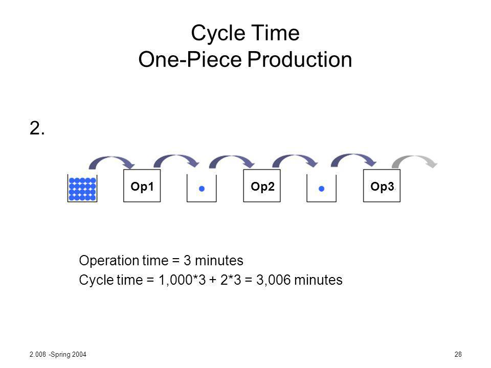 2.008 -Spring 200428 Cycle Time One-Piece Production 2. Operation time = 3 minutes Cycle time = 1,000*3 + 2*3 = 3,006 minutes Op1Op2Op3