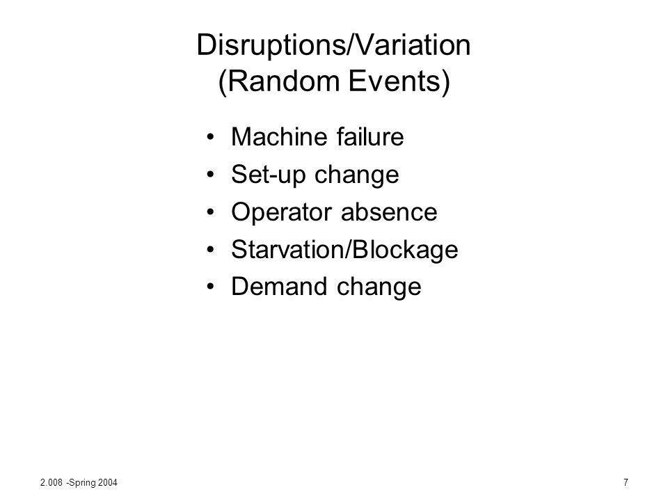 2.008 -Spring 20047 Disruptions/Variation (Random Events) Machine failure Set-up change Operator absence Starvation/Blockage Demand change