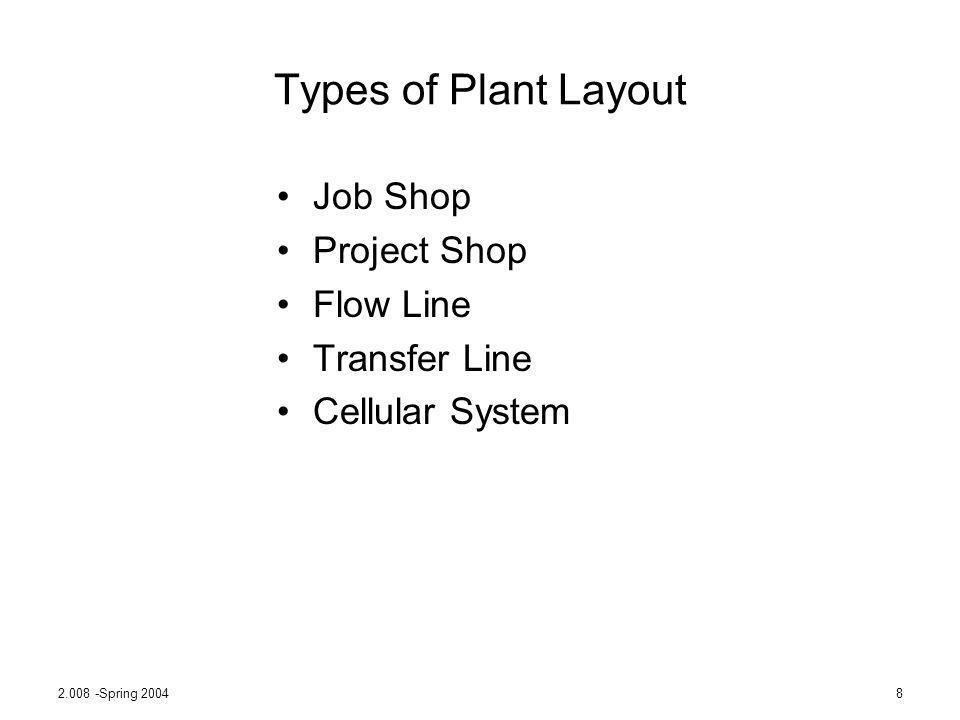 2.008 -Spring 20048 Types of Plant Layout Job Shop Project Shop Flow Line Transfer Line Cellular System