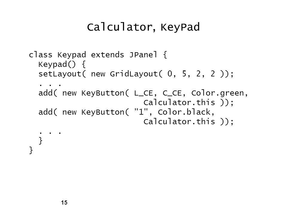 15 Calculator, KeyPad class Keypad extends JPanel { Keypad() { setLayout( new GridLayout( 0, 5, 2, 2 ));...