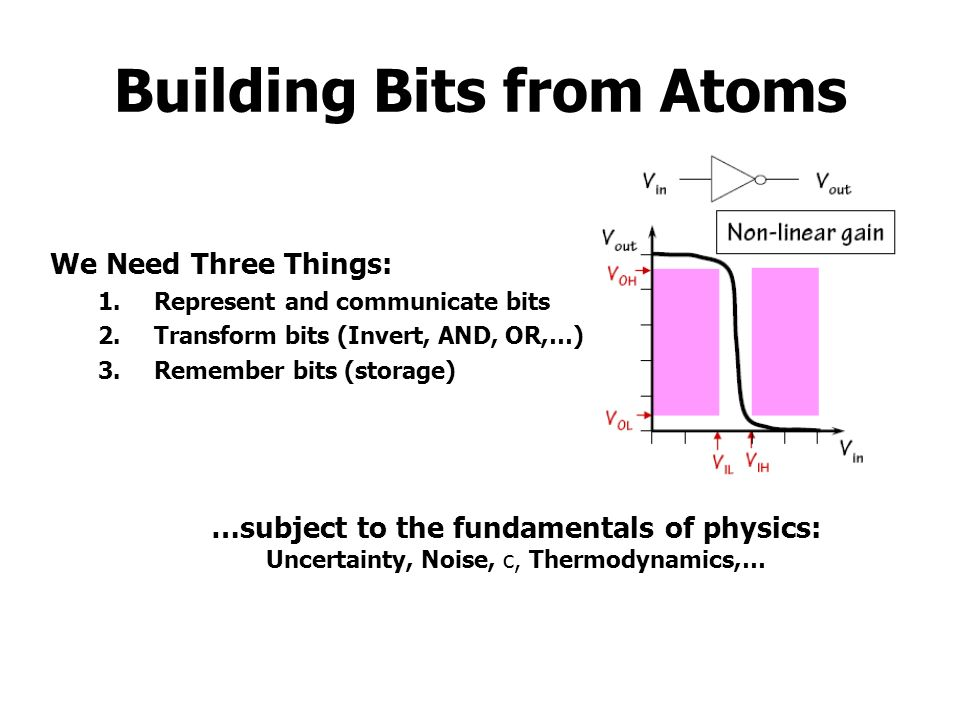 Building Bits from Atoms We Need Three Things: 1.Represent and communicate bits 2.Transform bits (Invert, AND, OR,…) 3.Remember bits (storage) …subjec