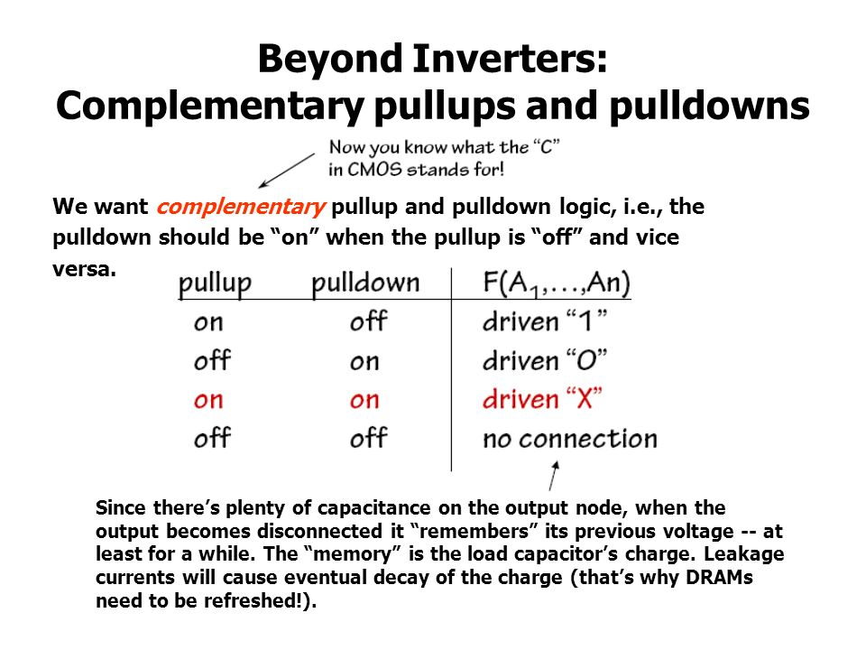 Beyond Inverters: Complementary pullups and pulldowns We want complementary pullup and pulldown logic, i.e., the pulldown should be on when the pullup