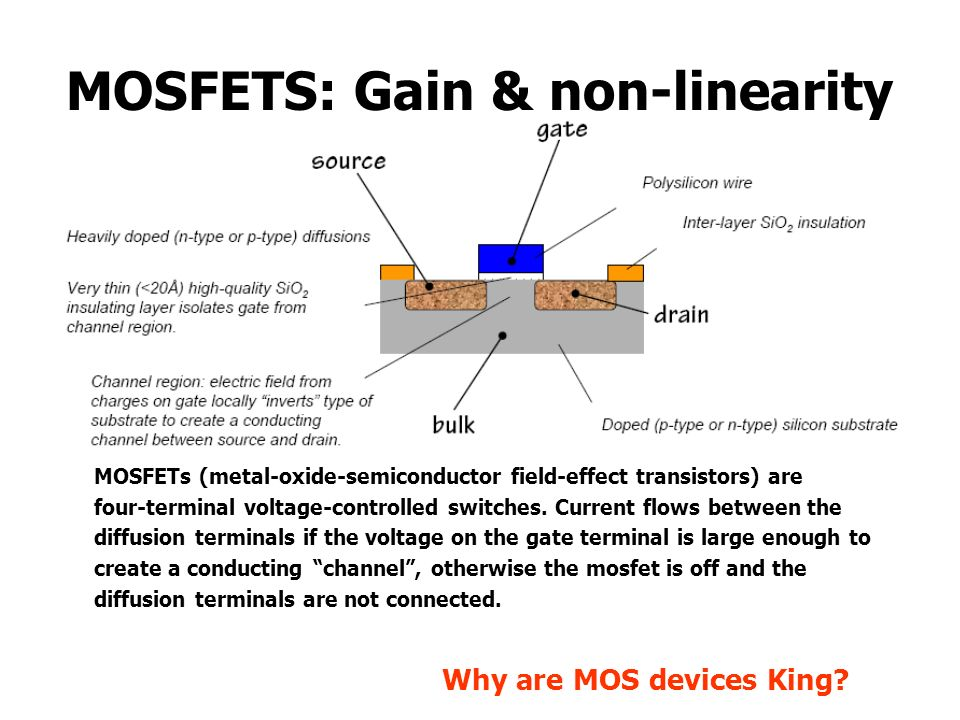 MOSFETS: Gain & non-linearity MOSFETs (metal-oxide-semiconductor field-effect transistors) are four-terminal voltage-controlled switches. Current flow