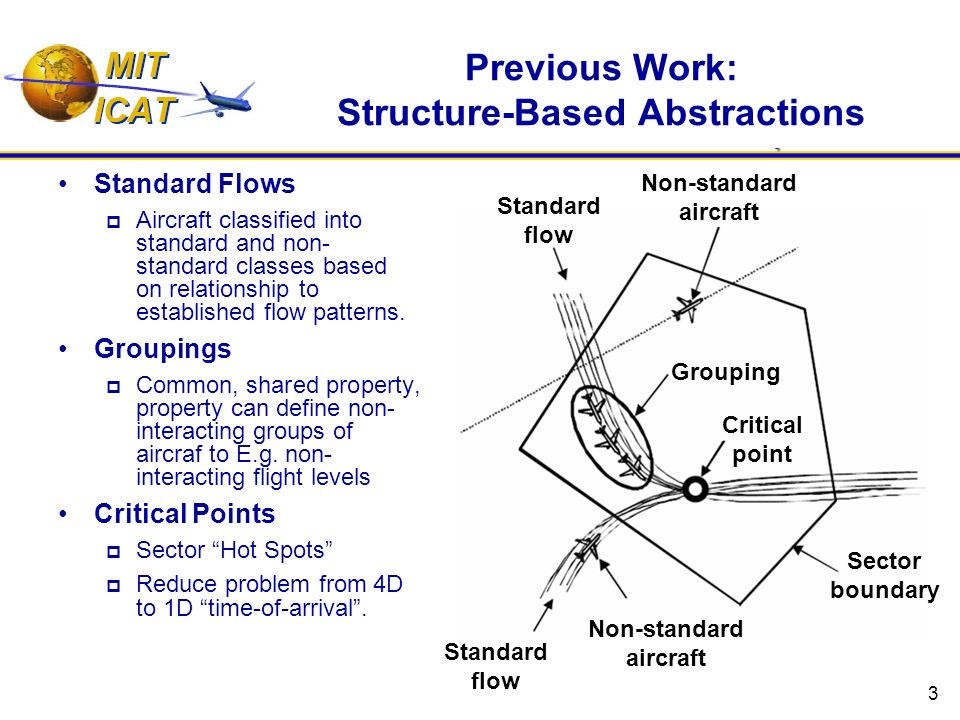 3 Previous Work: Structure-Based Abstractions Standard Flows Aircraft classified into standard and non- standard classes based on relationship to established flow patterns.