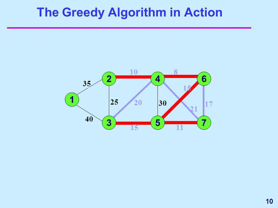 10 The Greedy Algorithm in Action 1 2 3 35 10 4 5 30 15 25 40 20 6 7 17 8 15 11 21 35 10 30 15 25 40 20 17 8 15 11 21 1 2 3 4 5 6 7