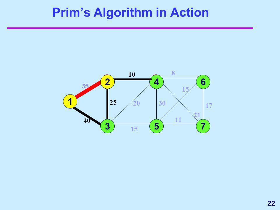 22 Prims Algorithm in Action 1 3 35 4 5 30 15 25 40 20 6 7 17 8 15 11 21 4 5 6 7 1 35 2 2 10 25 10 2 3