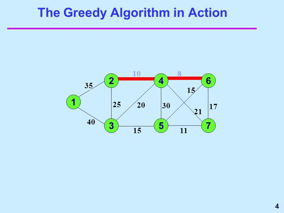 4 The Greedy Algorithm in Action 1 2 3 35 10 4 5 30 15 25 40 20 6 7 17 8 15 11 21 35 10 30 15 25 40 20 17 8 15 11 21 1 2 3 4 5 6 7