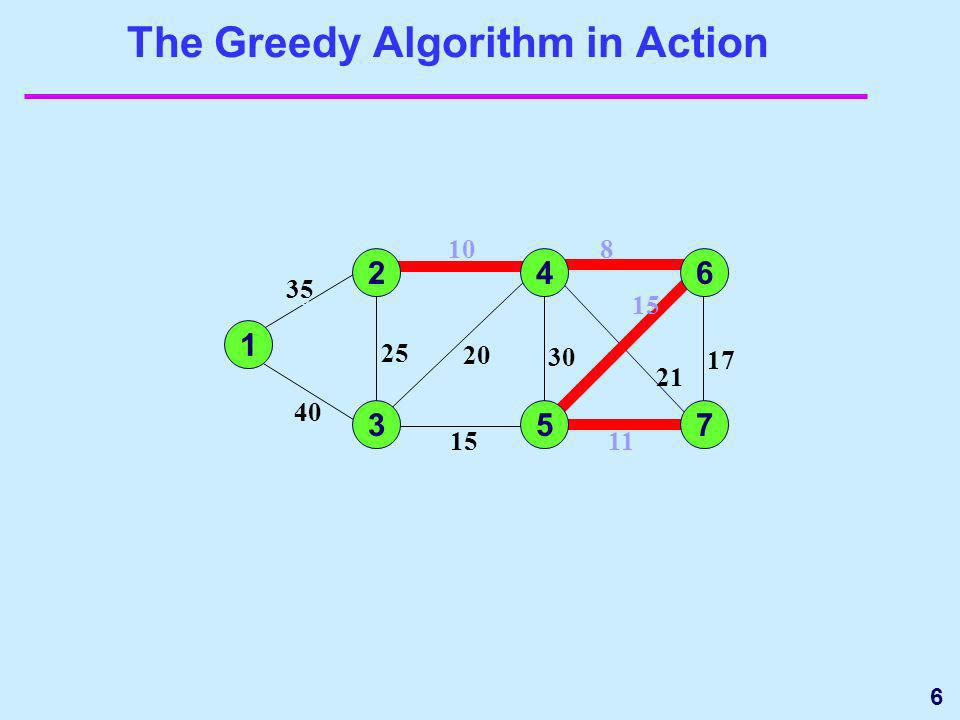 6 The Greedy Algorithm in Action