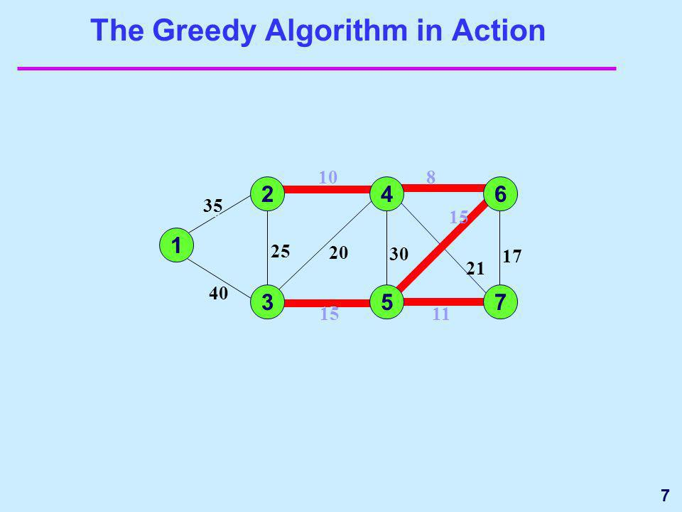 7 The Greedy Algorithm in Action