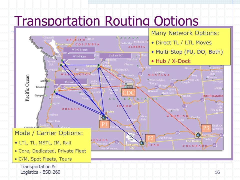 MIT Center for Transportation & Logistics - ESD.26016 Transportation Routing Options
