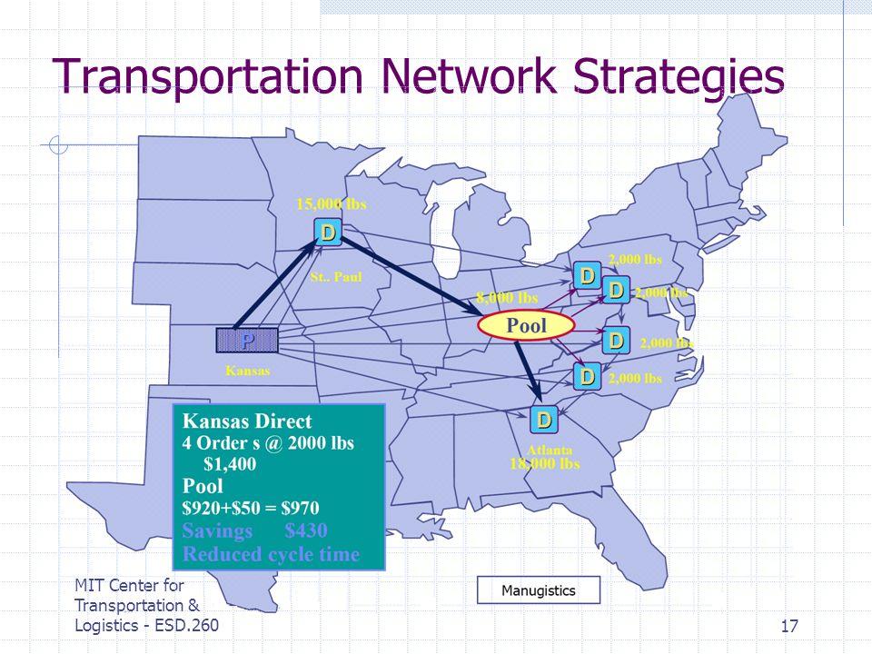 MIT Center for Transportation & Logistics - ESD.26017 Transportation Network Strategies