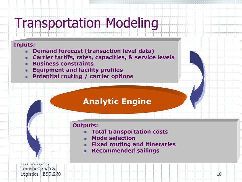 MIT Center for Transportation & Logistics - ESD.26018 Transportation Modeling