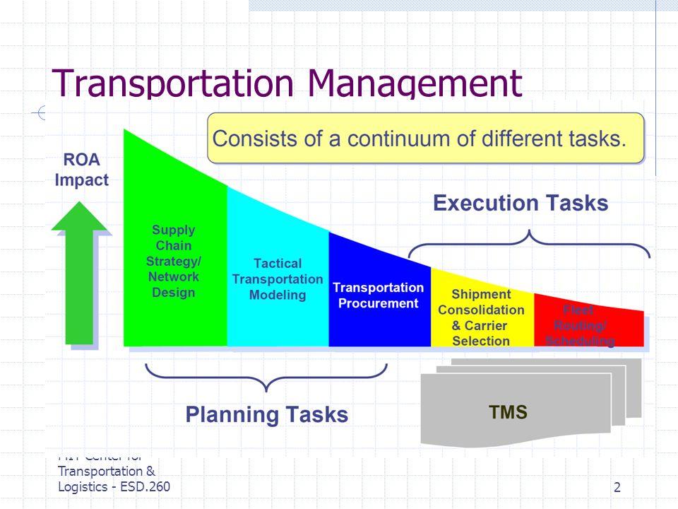 MIT Center for Transportation & Logistics - ESD.2602 Transportation Management