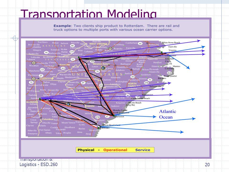 MIT Center for Transportation & Logistics - ESD.26020 Transportation Modeling