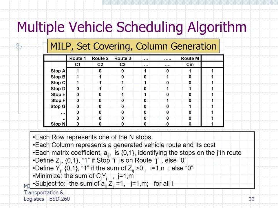 MIT Center for Transportation & Logistics - ESD.26033 Multiple Vehicle Scheduling Algorithm