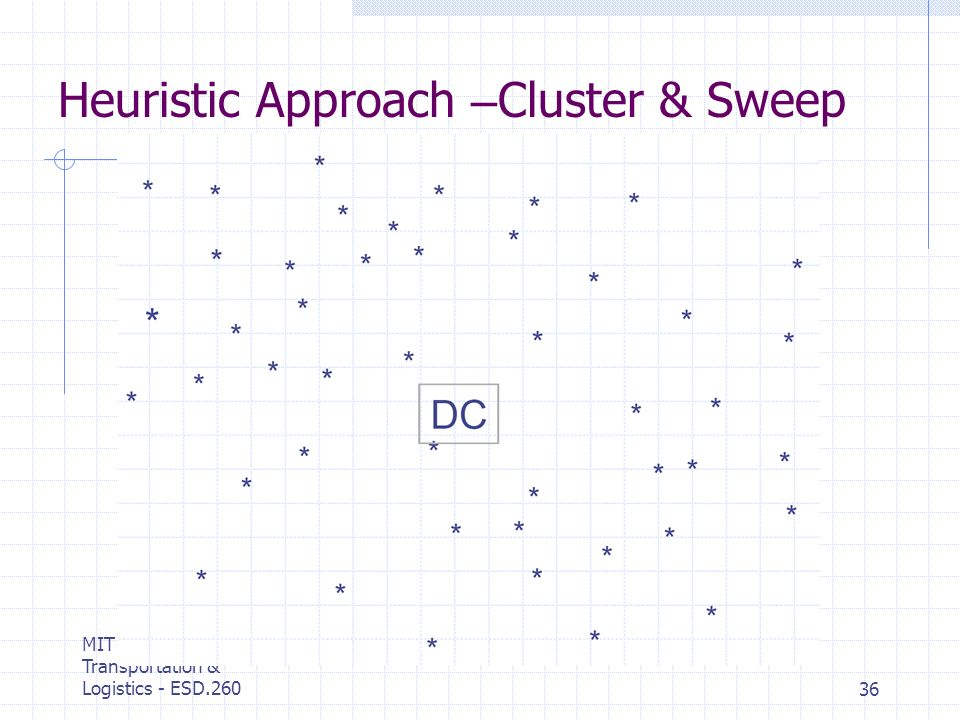 MIT Center for Transportation & Logistics - ESD.26036 Heuristic Approach – Cluster & Sweep